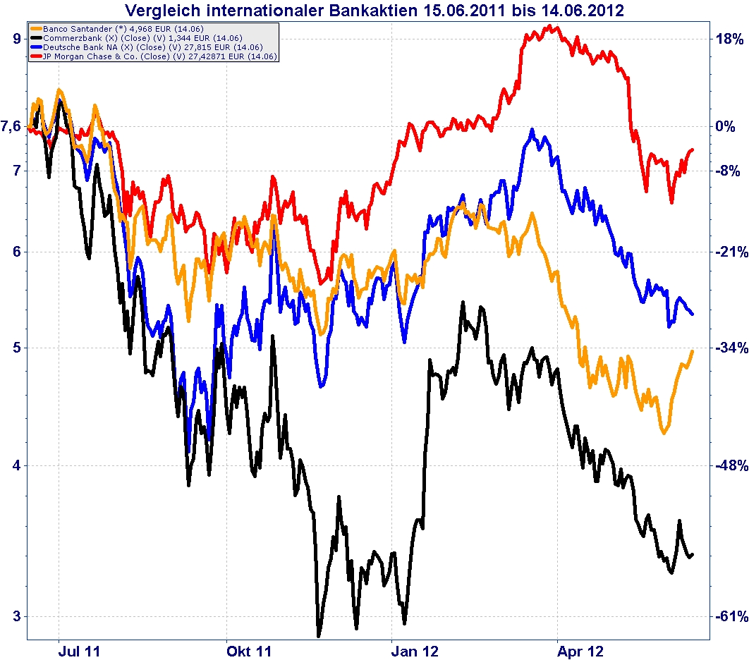 jp morgan fleming investment gmbh: