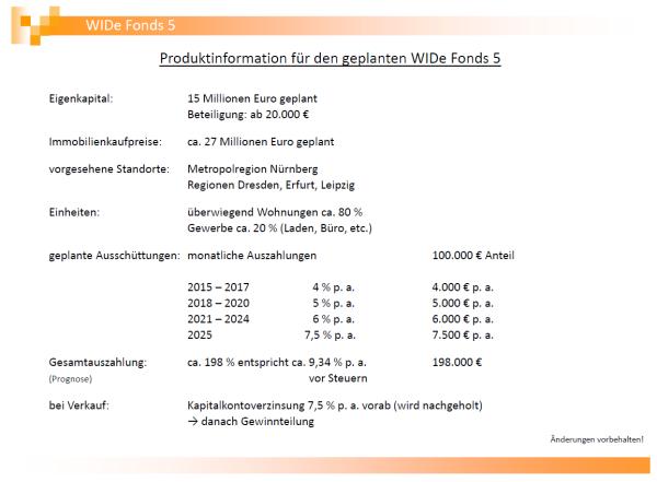 WIDe Fonds 5 Produktinfo