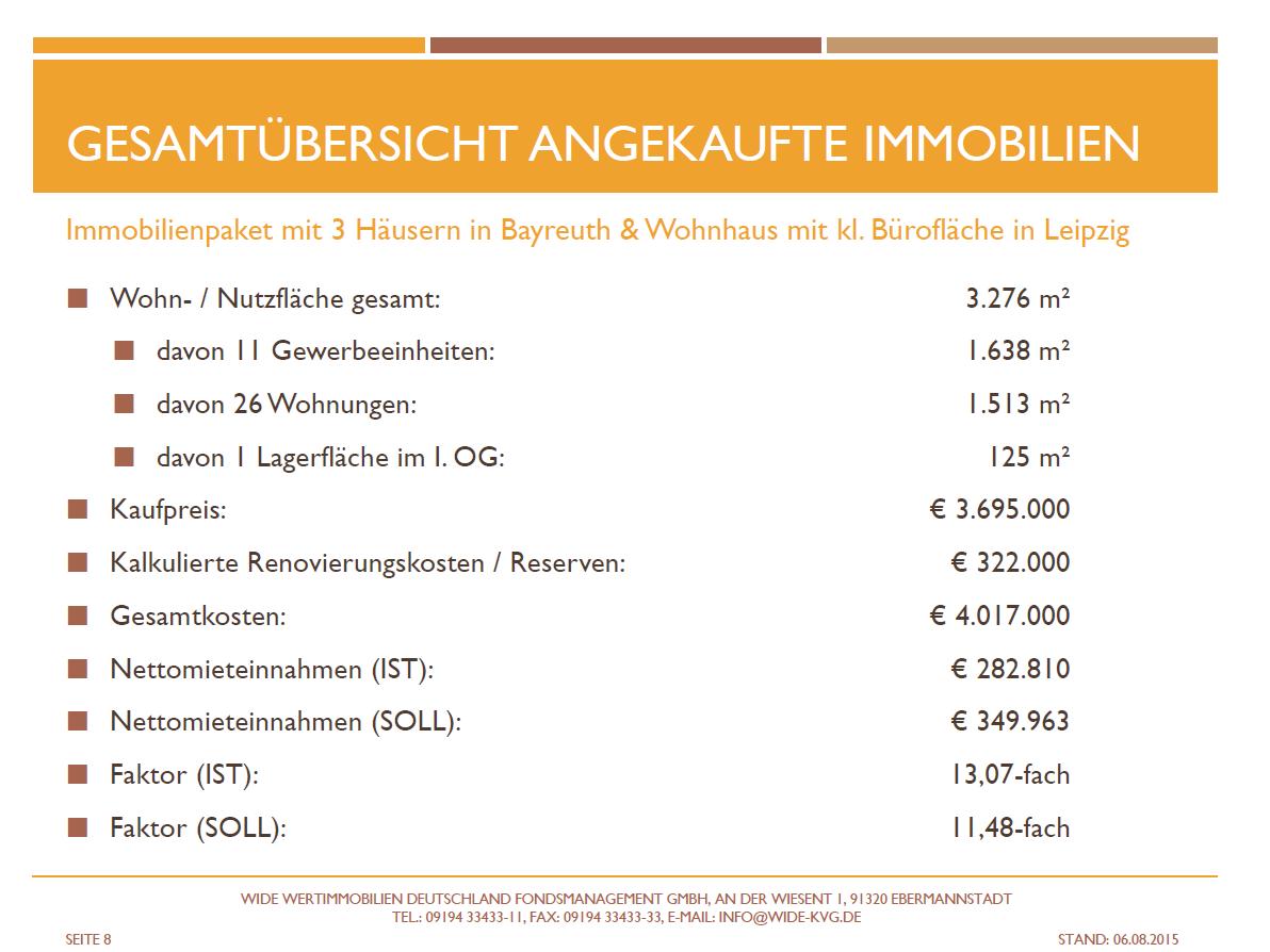 Heimburger Immobilien wide fonds 5 gesamtübersicht angekaufte immobilien gies heimburger