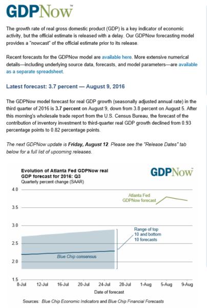 GDPNow ist eine Projektarbeiter der Atlanta Fed (Bezirk Atlanta der amerikanischen Notenbank), die wöchentlich eine aktuelle Prognose zur GDP-Entwicklung berechnet (grüne Linie in der Grafik; aktuelle Schätzung = 3,7%).